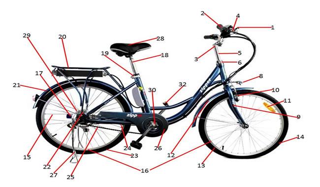 Zipper Z3 Electric Bike Spare Parts